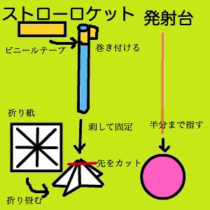Cocolog_oekaki_2013_06_19_08_21